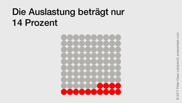 Punkte-Matrix (10 x 10).